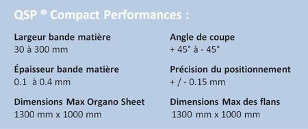 qsp compact direct layup performances preformes