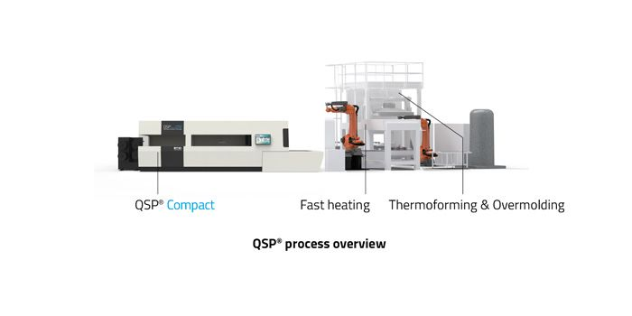 qsp production line composites overview